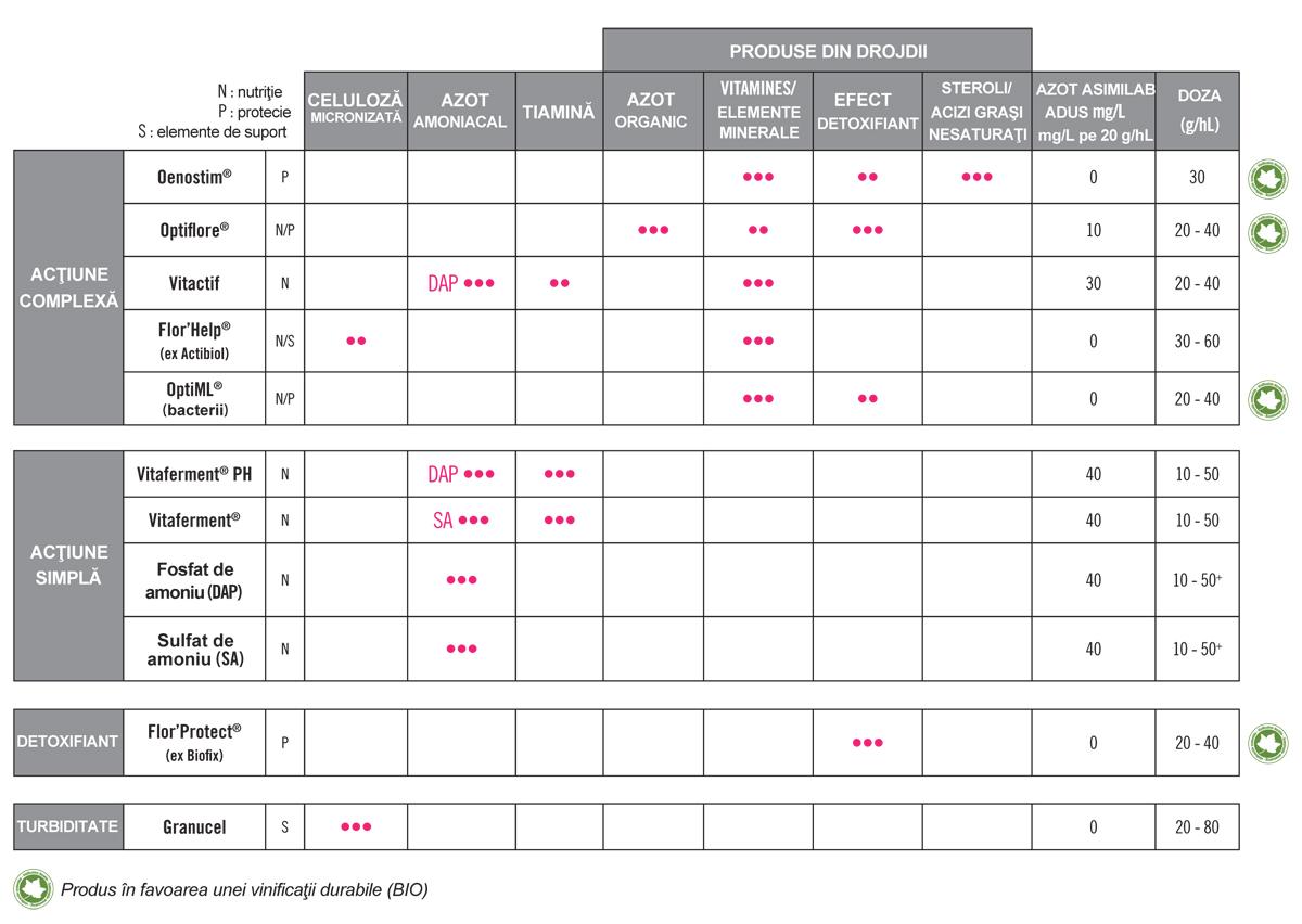 ACTIVATORI-tabel2014.jpg