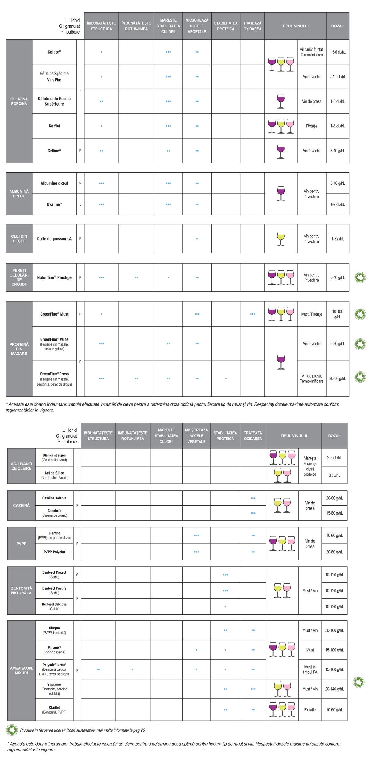 Tabel-CLEITORI-RO-2014-1.jpg