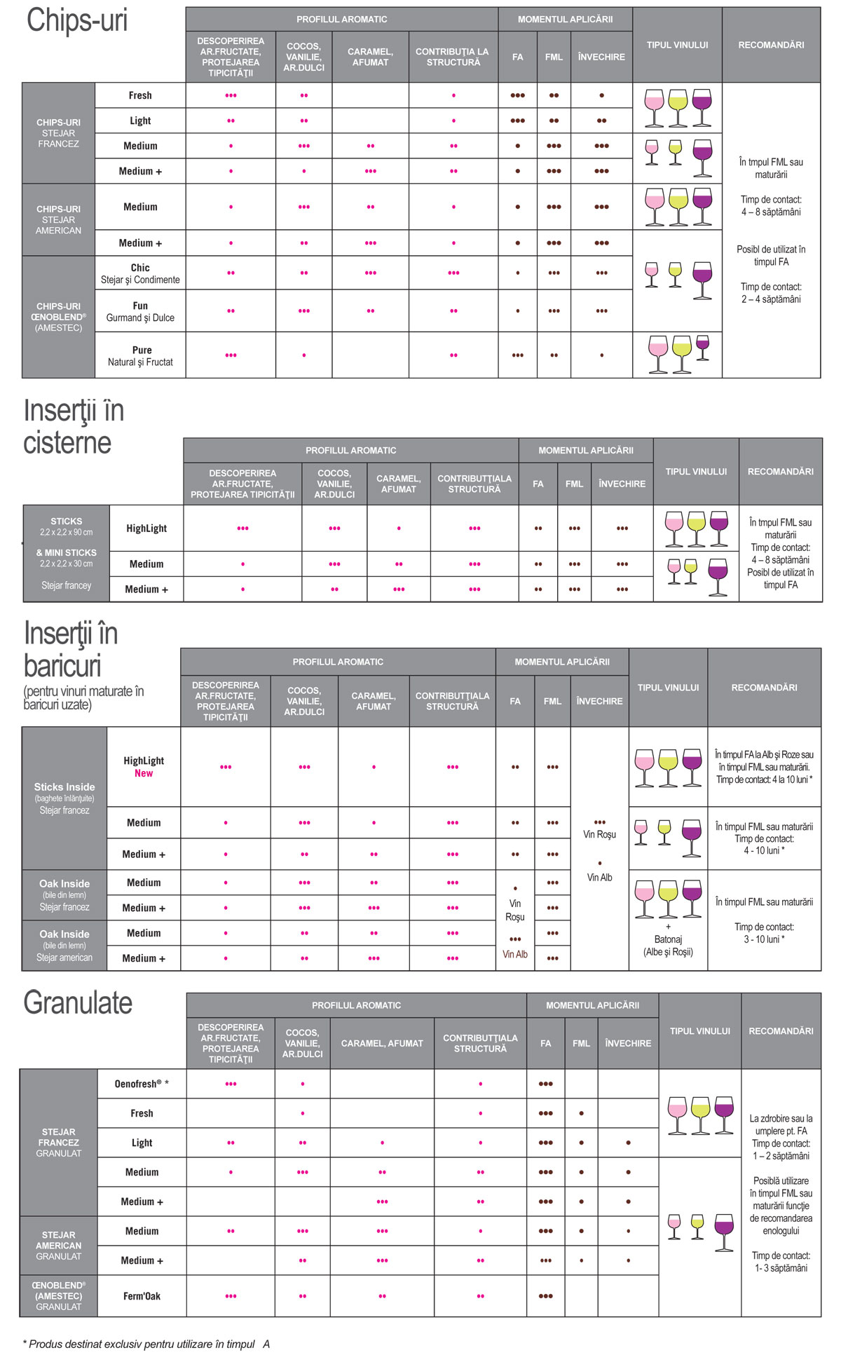 Tabel-OENOBOIS-RO-2014-1.jpg